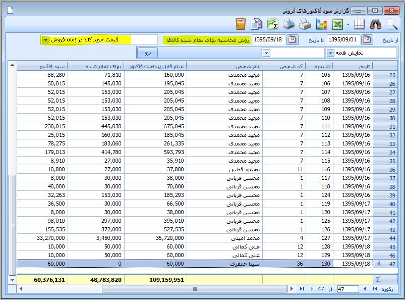 آموزش گزارش سود فاکتورهای فروش در نرم افزار حسابدرای فروشگاهی راهکار