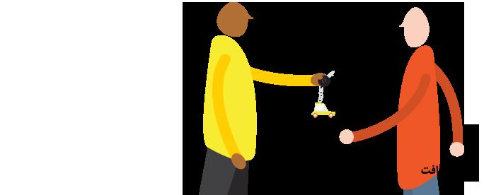نحوه ویرایش تحویل گیرنده یک دارایی و نکات پیرامون آن در سیستم یکپارچه راهکار