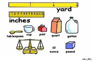 واحدهای فرعی اندازه گیری کالا و بسته بندیهای متفاوت یک کالا در نرم افزار فروشگاهی راهکار