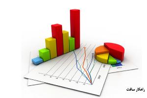 آموزش گزارش دفتر حساب تفصیلی شناور در نرم افزار حسابداری راهکار