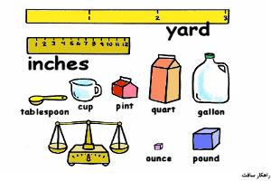 معرفی واحدهای اندازه گیری در نرم افزار فروشگاهی راهکار