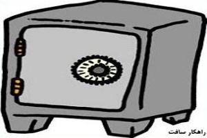 صندوق در سیستم یکپارچه راهکار